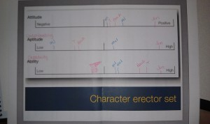 Character Erector Attributes