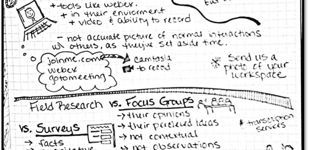 Upa 2012 Session Sketchnotes Lauren Schaefer